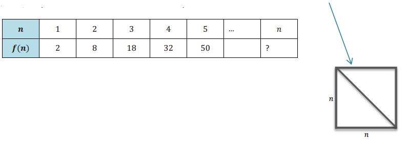 Engage NY Math Algebra 1 Module 5 Lesson 5 Exercise Answer Key 2