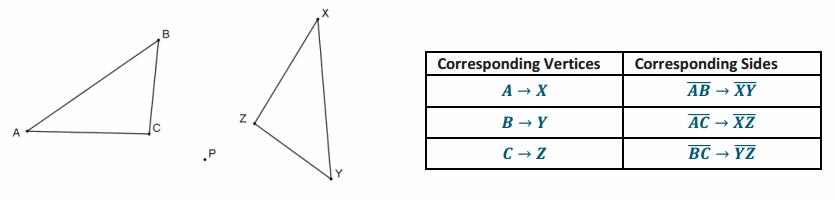 Engage NY Math Geometry Module 1 Lesson 20 Example Answer Key 2