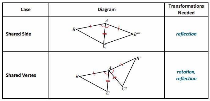 Engage NY Math Geometry Module 1 Lesson 22 Example Answer Key 9