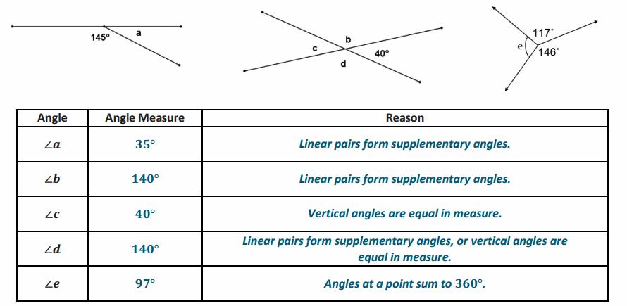 Engage NY Math Geometry Module 1 Lesson 6 Example Answer Key 30