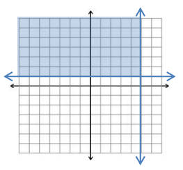Engage NY Math Geometry Module 4 Lesson 2 Exercise Answer Key 2
