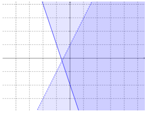 Engage NY Math Geometry Module 4 Lesson 2 Exercise Answer Key 4