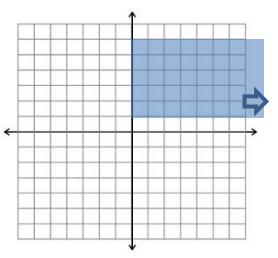 Engage NY Math Geometry Module 4 Lesson 2 Exercise Answer Key 6