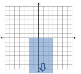 Engage NY Math Geometry Module 4 Lesson 2 Exercise Answer Key 7