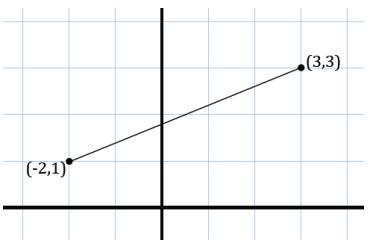 Engage NY Math Geometry Module 4 Lesson 3 Exercise Answer Key 1