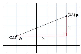 Engage NY Math Geometry Module 4 Lesson 3 Exercise Answer Key 2