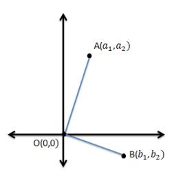 Engage NY Math Geometry Module 4 Lesson 5 Example Answer Key 1