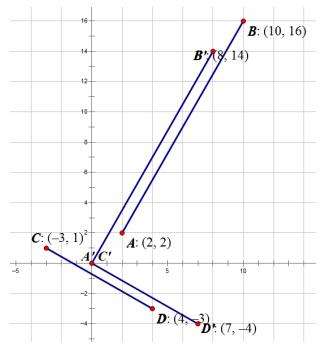 Engage NY Math Geometry Module 4 Lesson 6 Example Answer Key 1