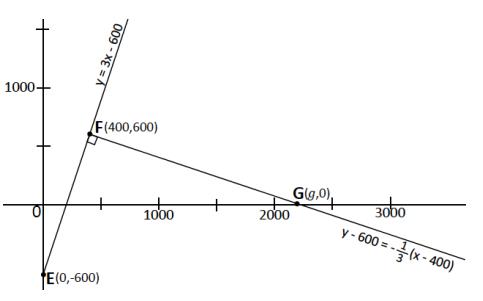 Engage NY Math Geometry Module 4 Lesson 6 Exercise Answer Key 2