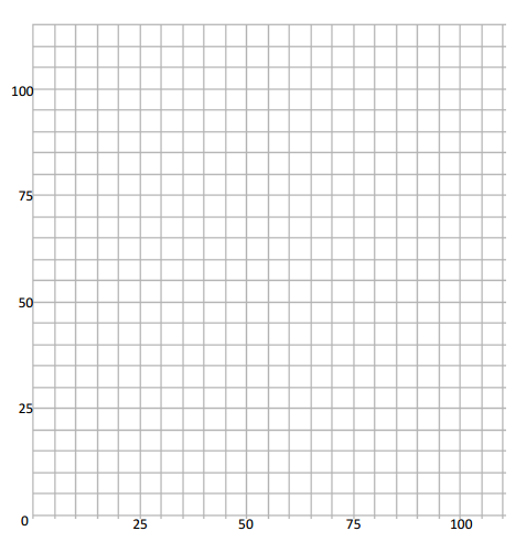 Engage NY Math Geometry Module 4 Mid Module Assessment Answer Key 1