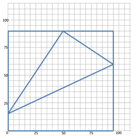 Engage NY Math Geometry Module 4 Mid Module Assessment Answer Key 3