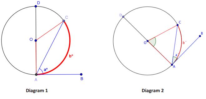 Engage NY Math Geometry Module 5 Lesson 13 Exploratory Challenge Answer Key 1