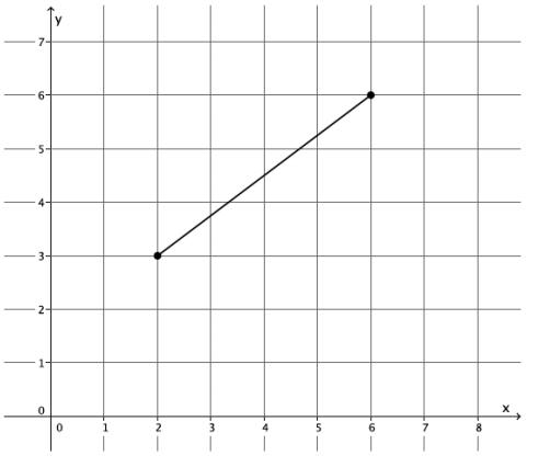 Engage NY Math Geometry Module 5 Lesson 17 Exercise Answer Key 1