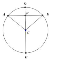 Engage NY Math Geometry Module 5 Lesson 2 Exercise Answer Key 2.1