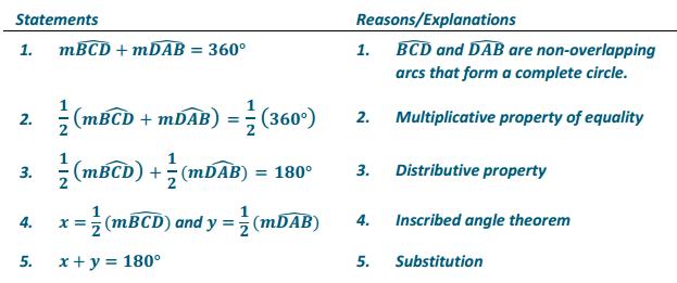 Engage NY Math Geometry Module 5 Lesson 20 Exercise Answer Key 2