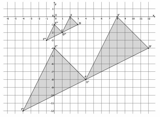 Engage NY Math Grade 8 Module 3 Lesson 8 Problem Set Answer Key 16.1