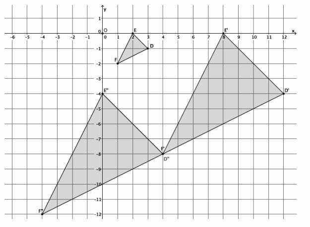 Engage NY Math Grade 8 Module 3 Lesson 8 Problem Set Answer Key 16