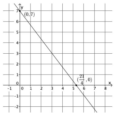 Engage NY Math Grade 8 Module 4 Lesson 19 Exercise Answer Key 10