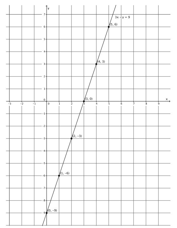Engage NY Math Grade 8 Module 4 Lesson 19 Exercise Answer Key 5