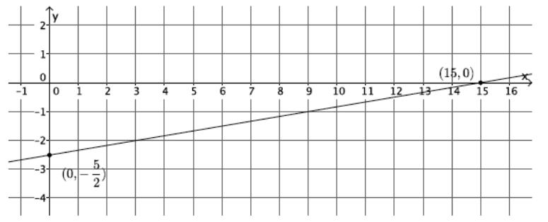Engage NY Math Grade 8 Module 4 Lesson 19 Exercise Answer Key 9