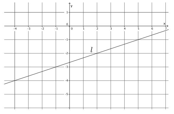Engage NY Math Grade 8 Module 4 Lesson 21 Exercise Answer Key 1