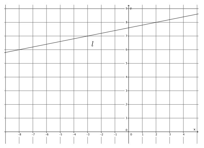 Engage NY Math Grade 8 Module 4 Lesson 21 Exercise Answer Key 2