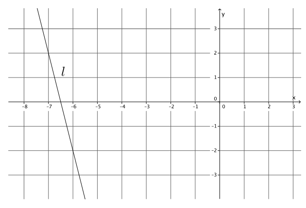 Engage NY Math Grade 8 Module 4 Lesson 21 Exercise Answer Key 3