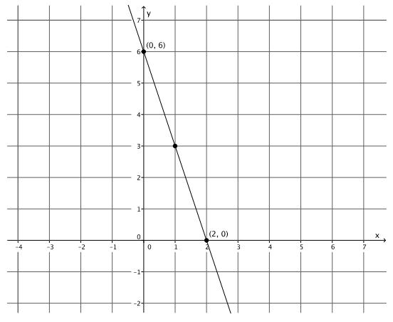 Engage NY Math Grade 8 Module 4 Lesson 23 Exercise Answer Key 1