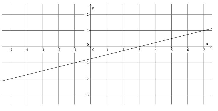 Engage NY Math Grade 8 Module 4 Lesson 23 Exercise Answer Key 3