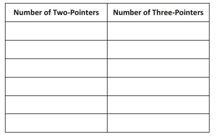 Engage NY Math Grade 8 Module 4 Lesson 24 Exercise Answer Key 3