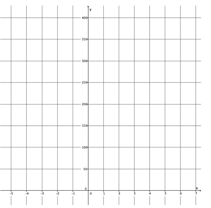 Engage NY Math Grade 8 Module 4 Lesson 24 Exercise Answer Key 5