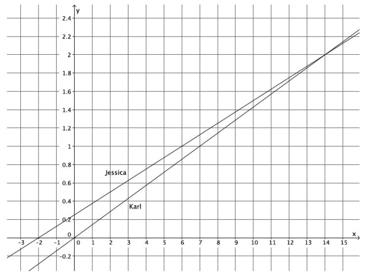 Engage NY Math Grade 8 Module 4 Lesson 24 Exercise Answer Key 8