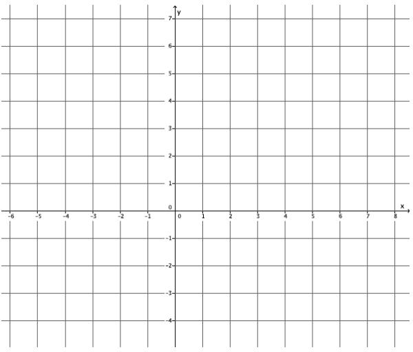 Engage NY Math Grade 8 Module 4 Lesson 26 Exercise Answer Key 1
