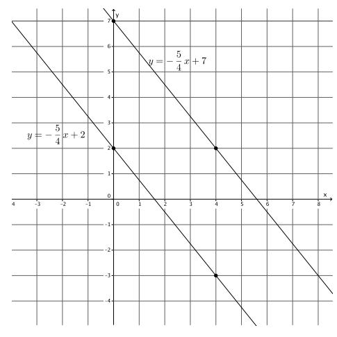 Engage NY Math Grade 8 Module 4 Lesson 26 Exercise Answer Key 4