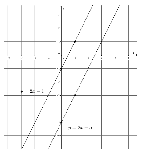 Engage NY Math Grade 8 Module 4 Lesson 26 Exercise Answer Key 6