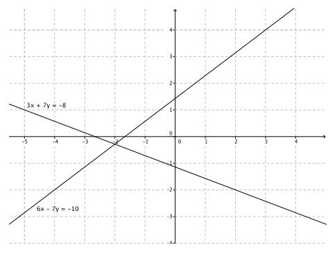 Engage NY Math Grade 8 Module 4 Lesson 28 Exercise Answer Key 1