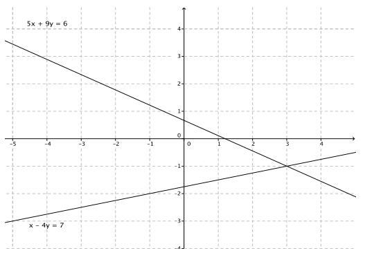 Engage NY Math Grade 8 Module 4 Lesson 28 Exercise Answer Key 2