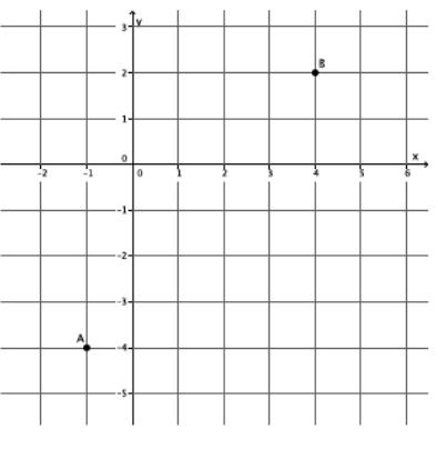 Engage NY Math Grade 8 Module 7 Lesson 17 Exercise Answer Key 1