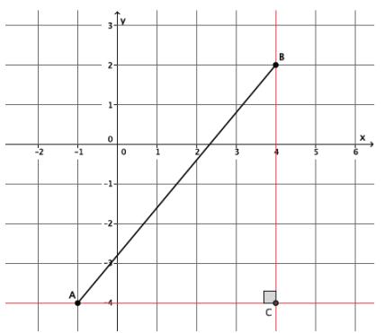 Engage NY Math Grade 8 Module 7 Lesson 17 Exercise Answer Key 2