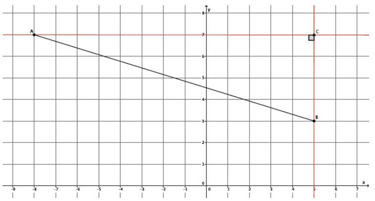 Engage NY Math Grade 8 Module 7 Lesson 17 Exercise Answer Key 4
