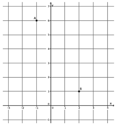 Engage NY Math Grade 8 Module 7 Lesson 17 Exercise Answer Key 5