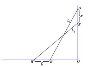 Engage NY Math Grade 8 Module 7 Lesson 23 Exercise Answer Key 1