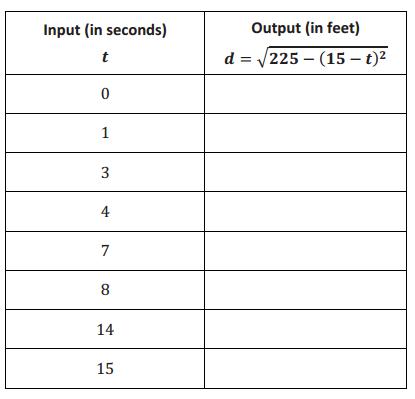 Engage NY Math Grade 8 Module 7 Lesson 23 Exercise Answer Key 5