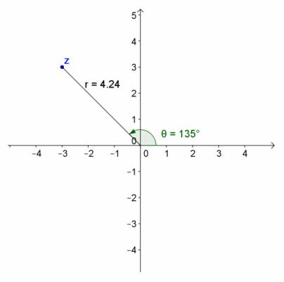 Engage NY Math Precalculus Module 1 Lesson 13 Problem Set Answer Key 77