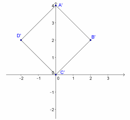 Engage NY Math Precalculus Module 1 Lesson 13 Problem Set Answer Key 92