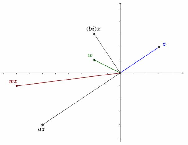 Engage NY Math Precalculus Module 1 Lesson 15 Problem Set Answer Key 25