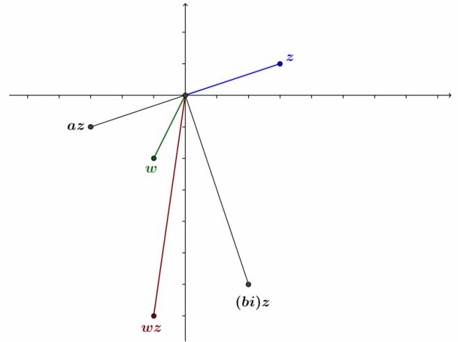 Engage NY Math Precalculus Module 1 Lesson 15 Problem Set Answer Key 26.1