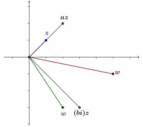 Engage NY Math Precalculus Module 1 Lesson 15 Problem Set Answer Key 28