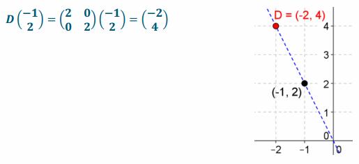Engage NY Math Precalculus Module 1 Lesson 22 Problem Set Answer Key 35