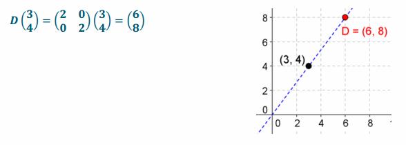 Engage NY Math Precalculus Module 1 Lesson 22 Problem Set Answer Key 36